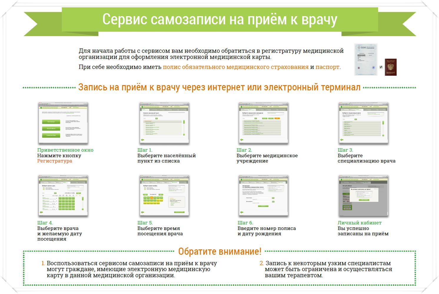 ssnpv_manual